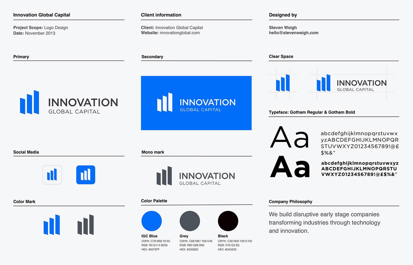 Basic Innovation Global style guide