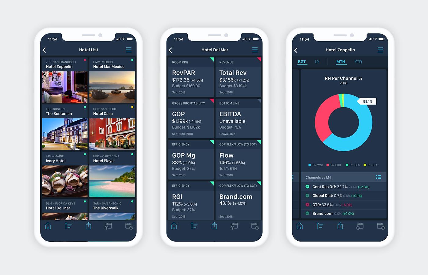 Hotelview final UI