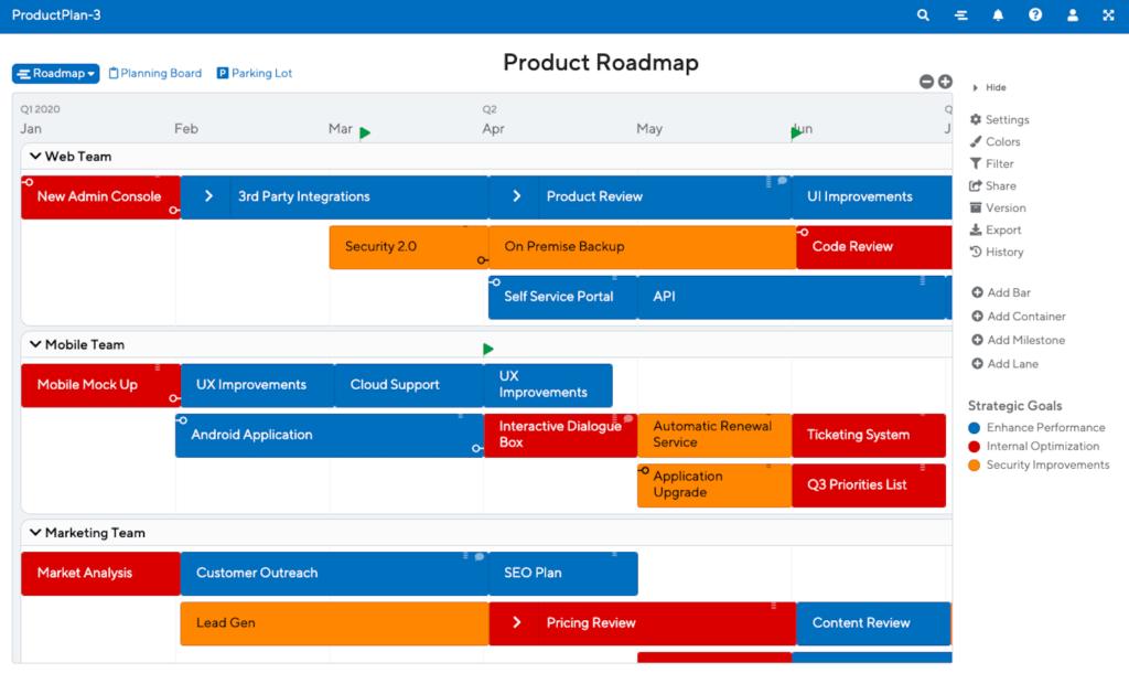 Ví dụ về Product Roadmap