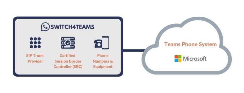 direct routing for teams infrastructure