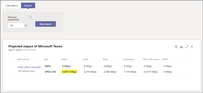 internet speed for microsoft teams