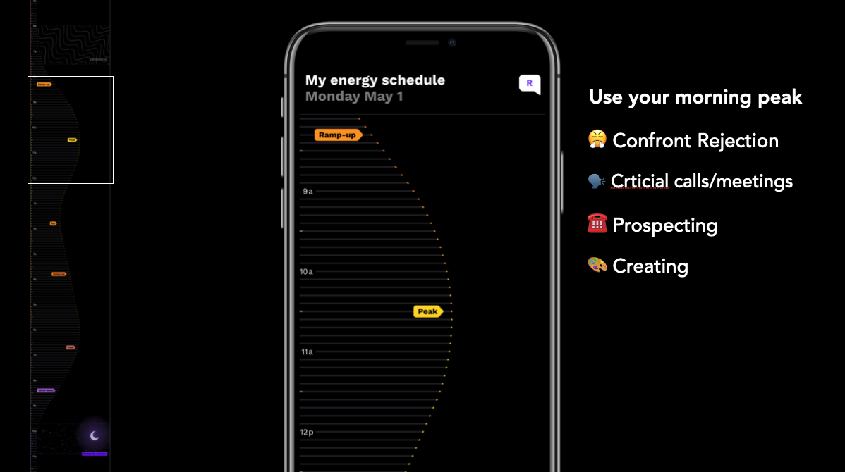 Rise energy schedule morning peak
