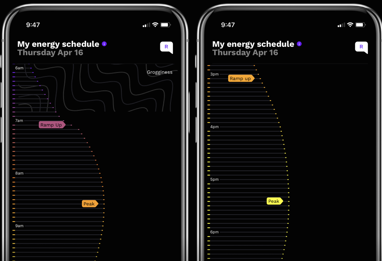 Natural energy: Screenshots of the energy schedule on the RISE app