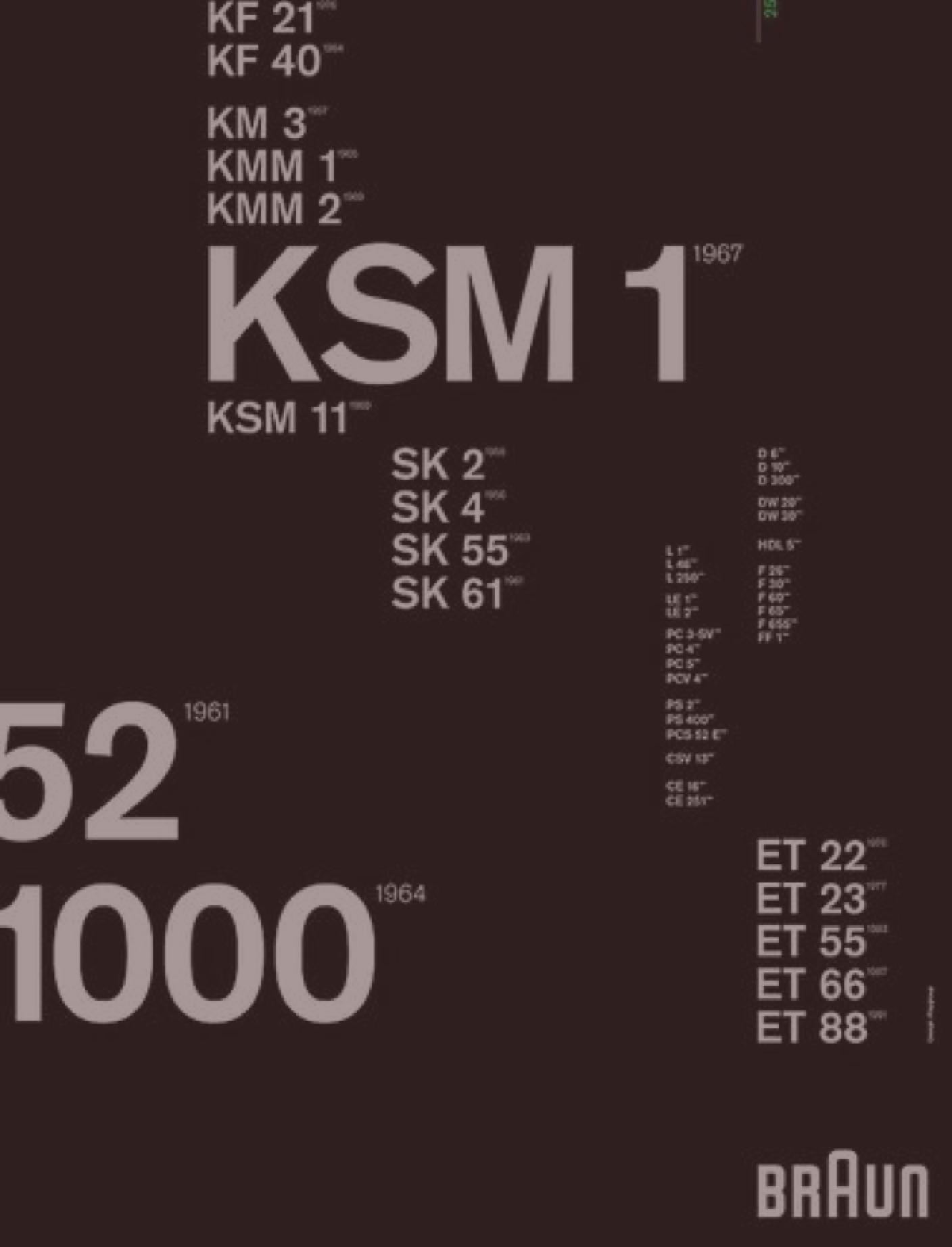 About KSM wallpaper