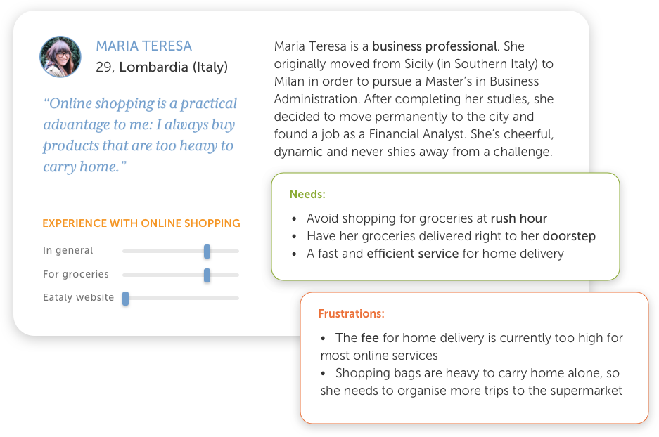 Examples of personas