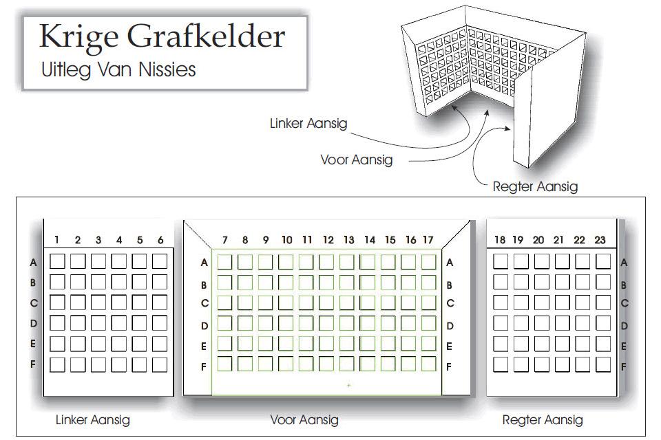 Krige Grafkelder – uitleg van nissies