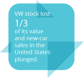 VW-Brand-Trust-Impact-Statistic