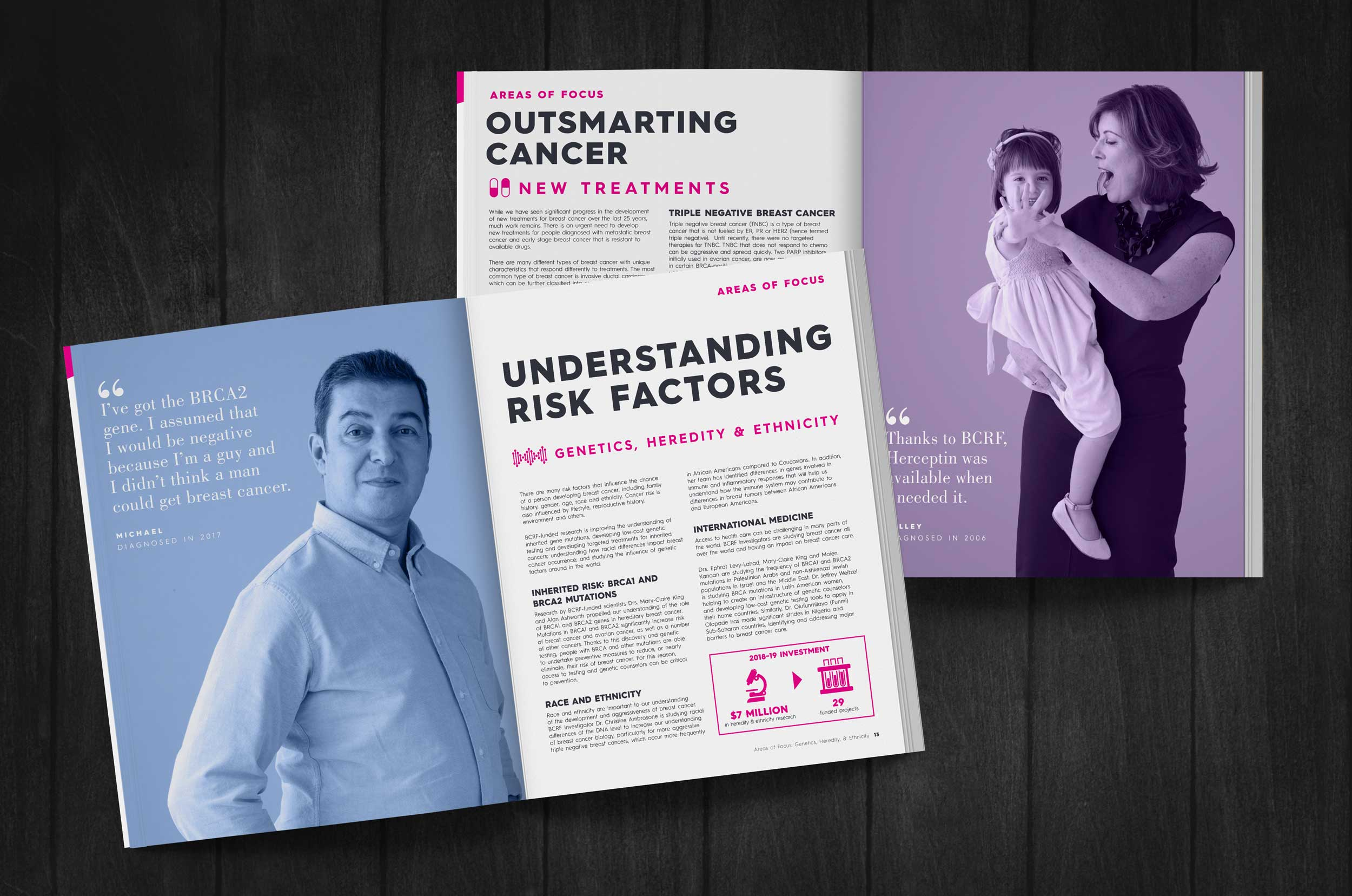 BCRF annual report