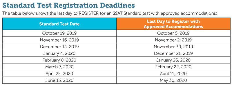 2018-19 Deadlines for test accommodations registration