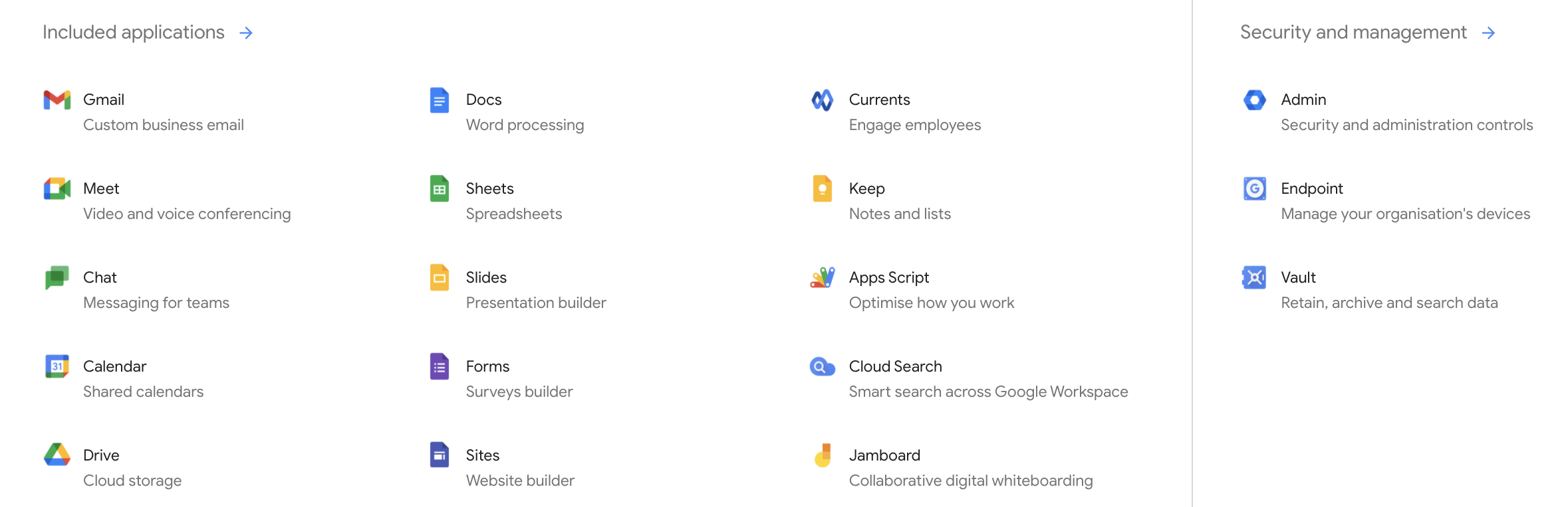 Apps Included in Google Workspace