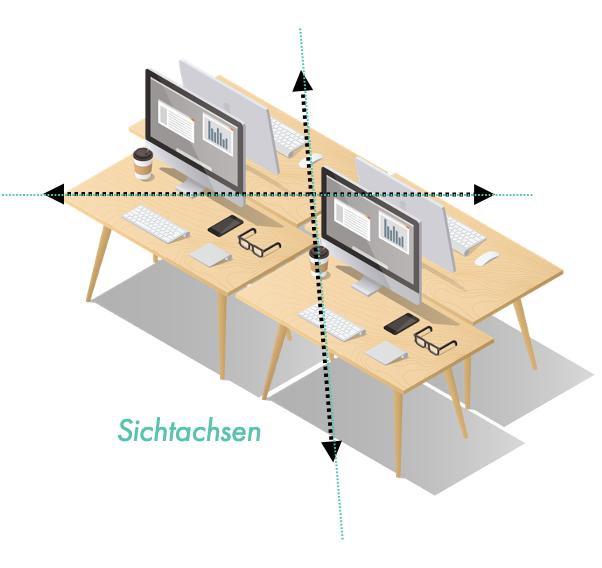 Grafik der neu entstandenen Sichtachsen