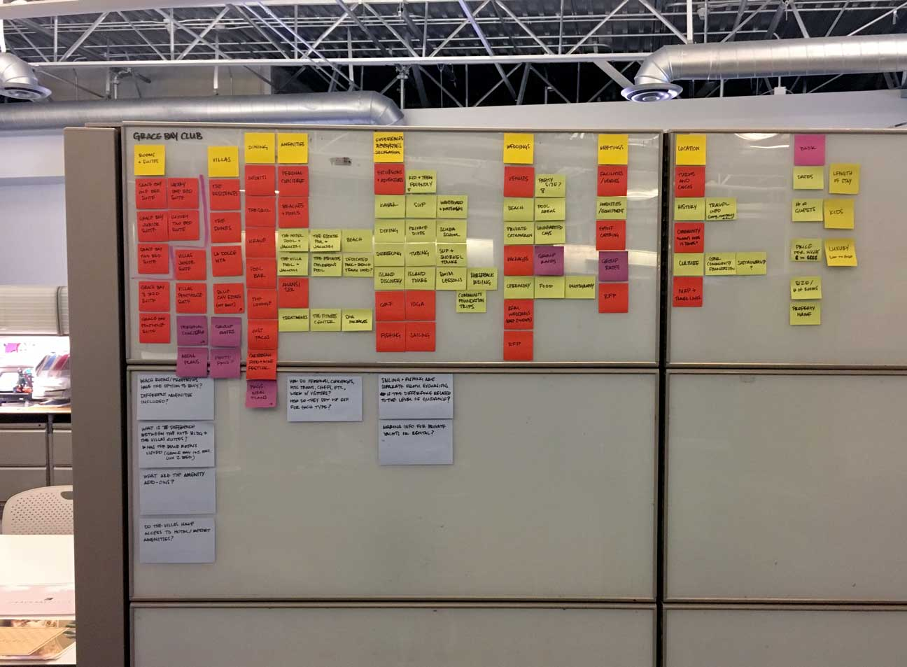 Color-coded Post-Its covering a whiteboard wall.