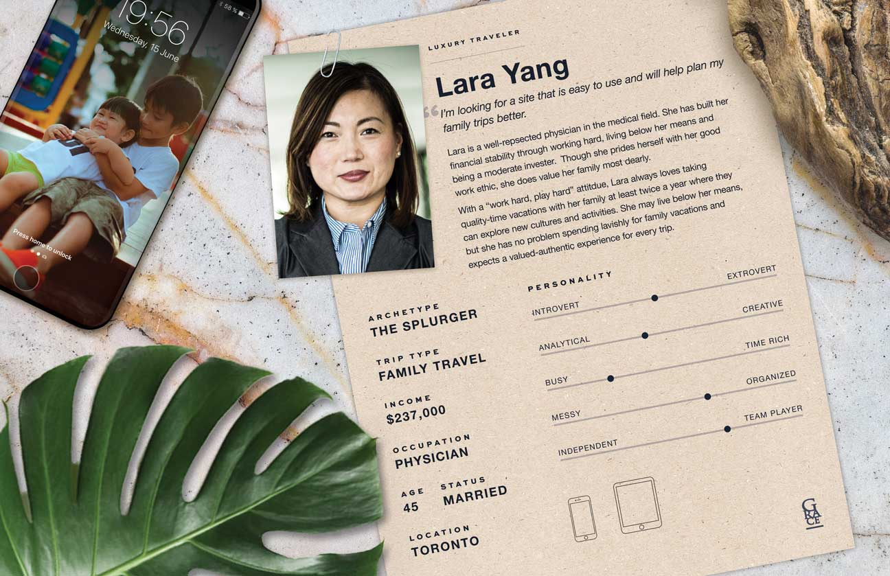 Poster describing Lara, the Splurger archetype, showing her cell phone with a photo of her sons.