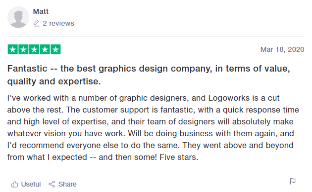 Positive Logoworks Reviews