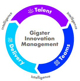 How Gigster Works