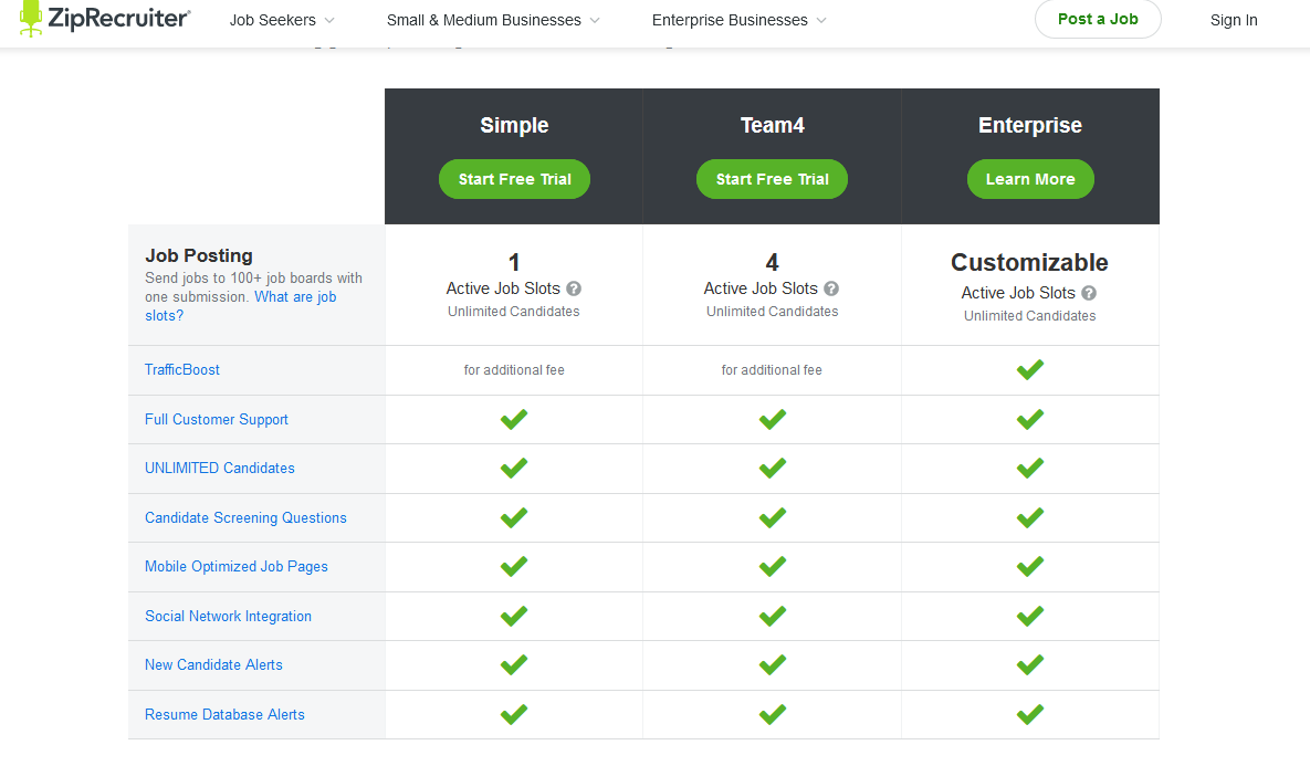 ZipRecruiter pricing - What's ZipRecruiter's fee structure?