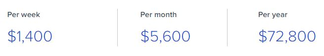 How much do freelance Android developers make in salary?