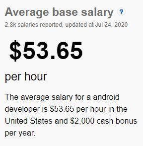 What is a typical hourly rate for a freelance Android developer?