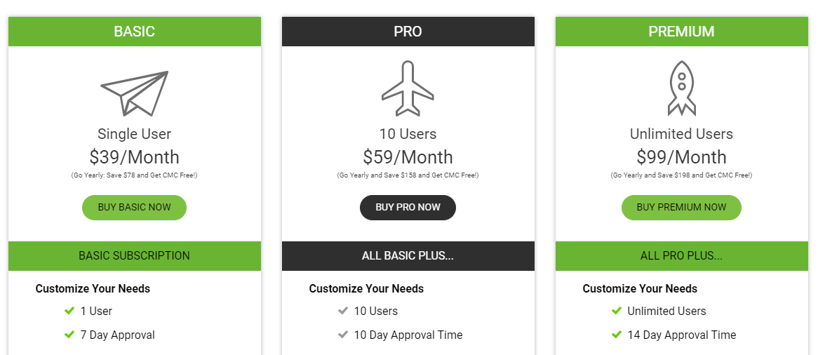 WriterAccess pricing - What's WriterAccess's fee structure?
