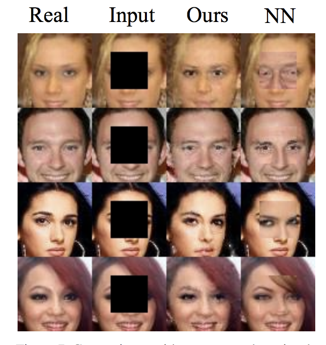 Example of GAN-based Inpainting of Photgraphs of Human Faces