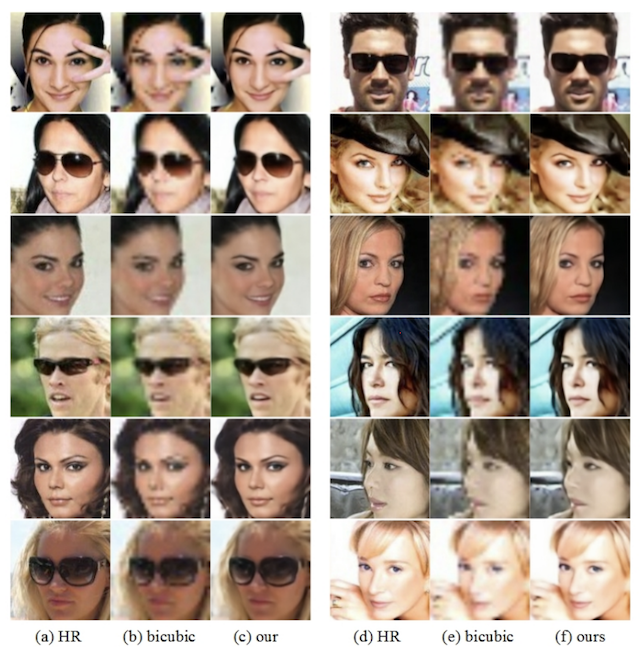 Example of High-Resolution Generated Human Faces