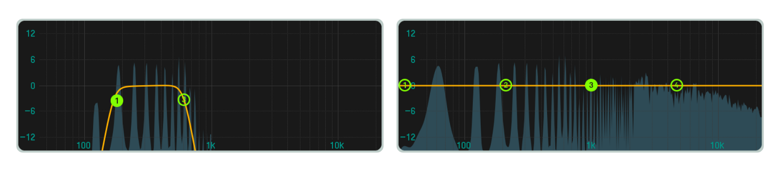 A equalizer visualization of the bass line examples below.