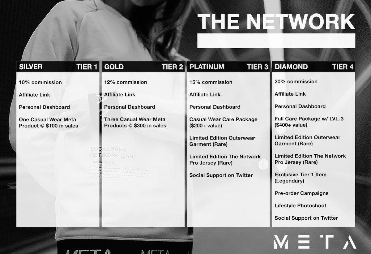 the network affiliate program - meta threads