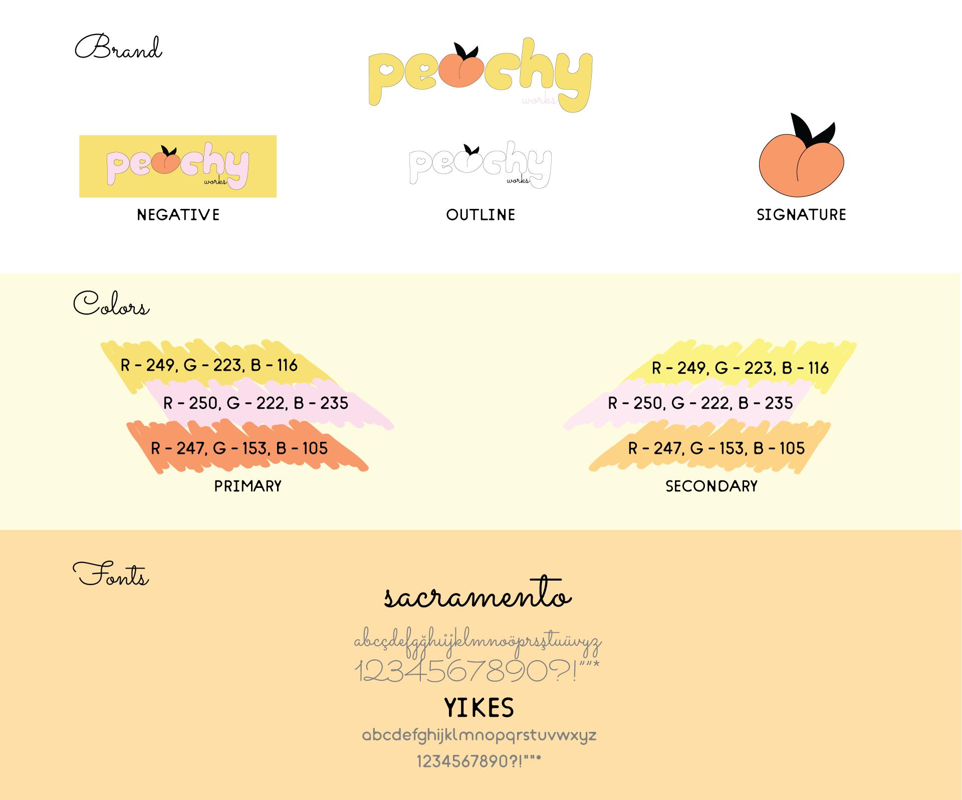 Gizem Oktay - Feminism Peachy Works