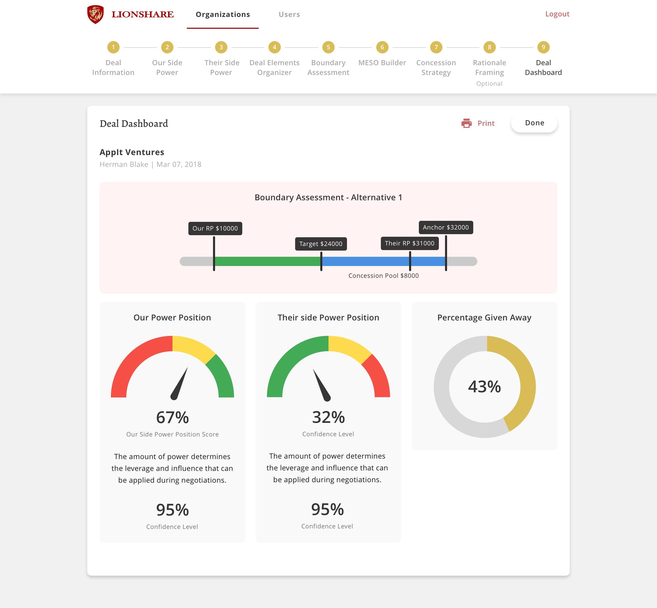 custom-web-application-admin-dashboard
