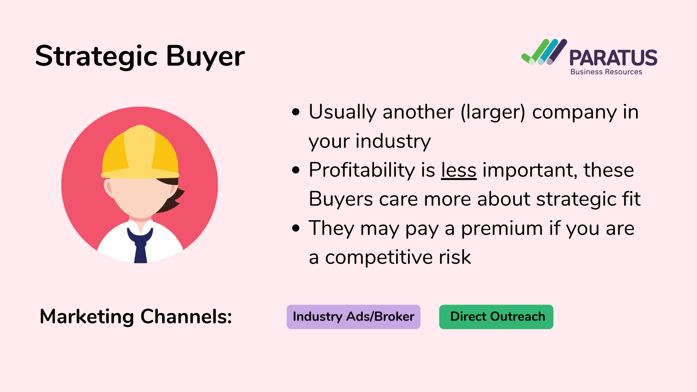 Image describing that strategic buyers are usually from a larger company, care less about profitability, and are willing to pay a premium