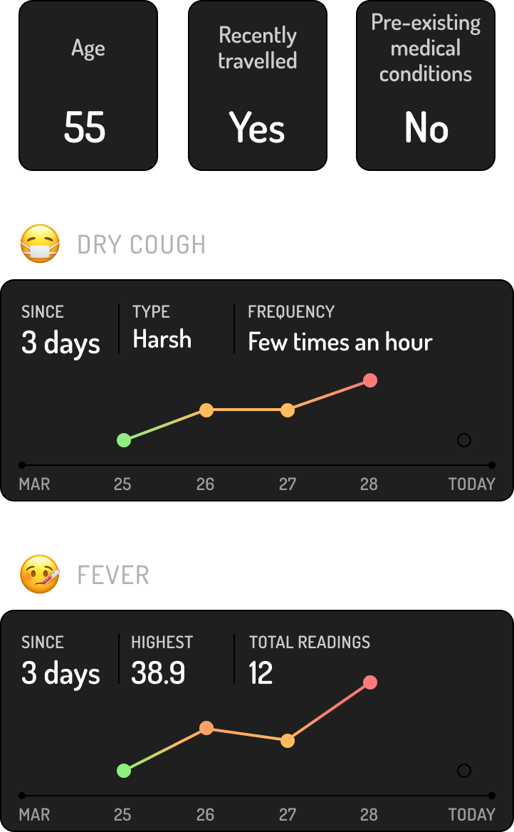 my symptoms app - track your covid 19 symptoms app interface