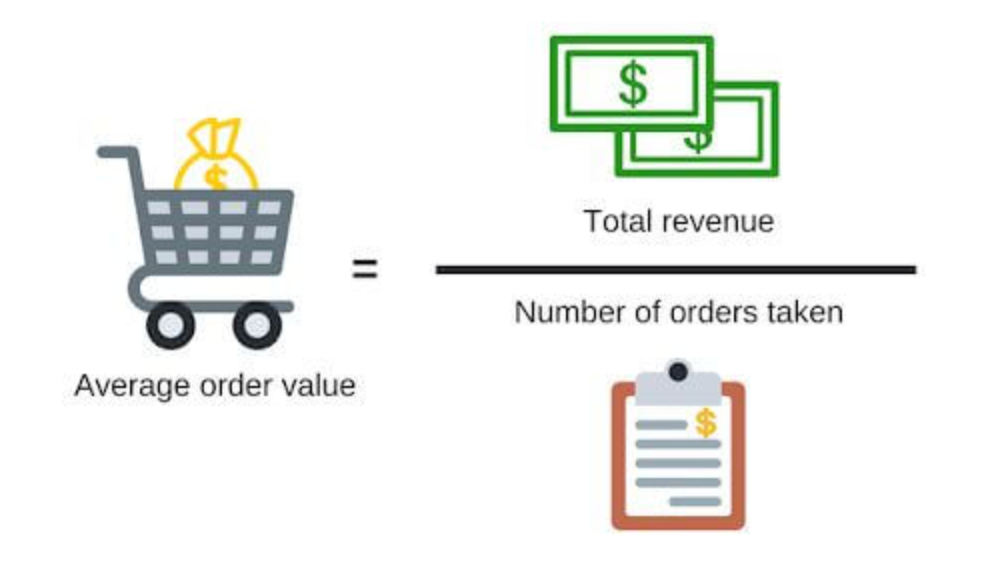 What is Average Order Value (AOV)? Definition - Omniconvert