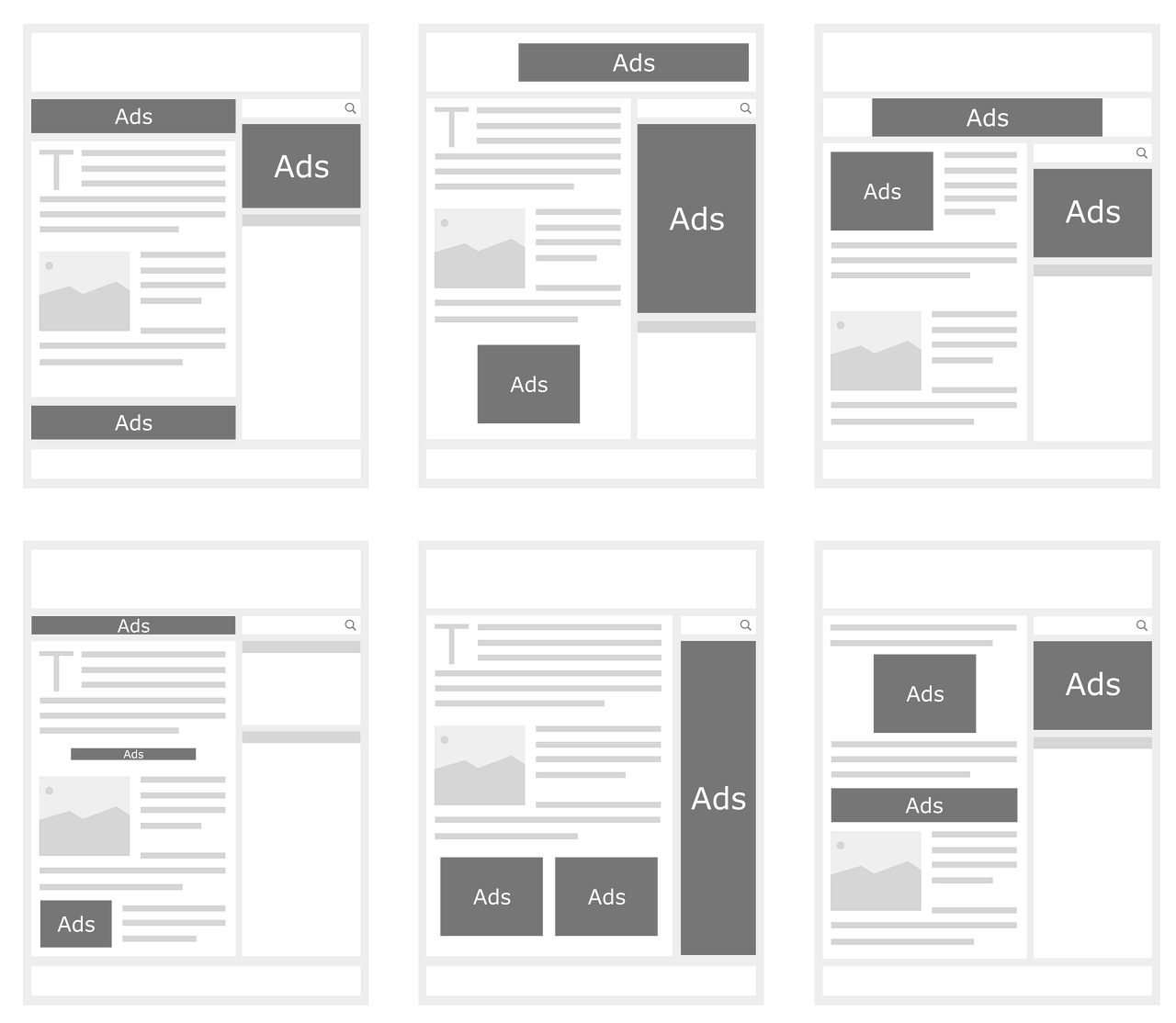 Banners placements on sample websites