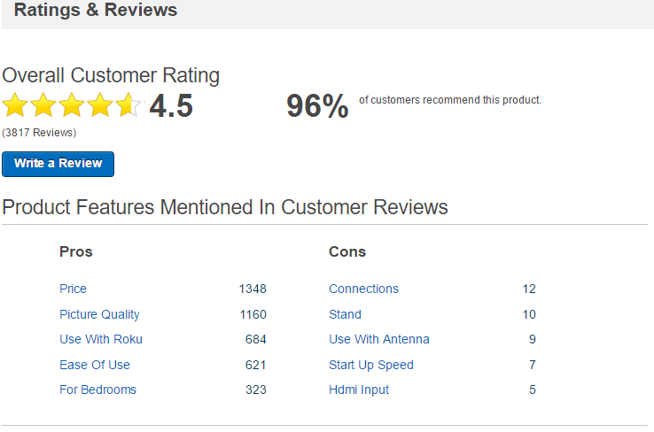 CRO Testing: Reviews are a source of invaluable (and often unfiltered) customer feedback.