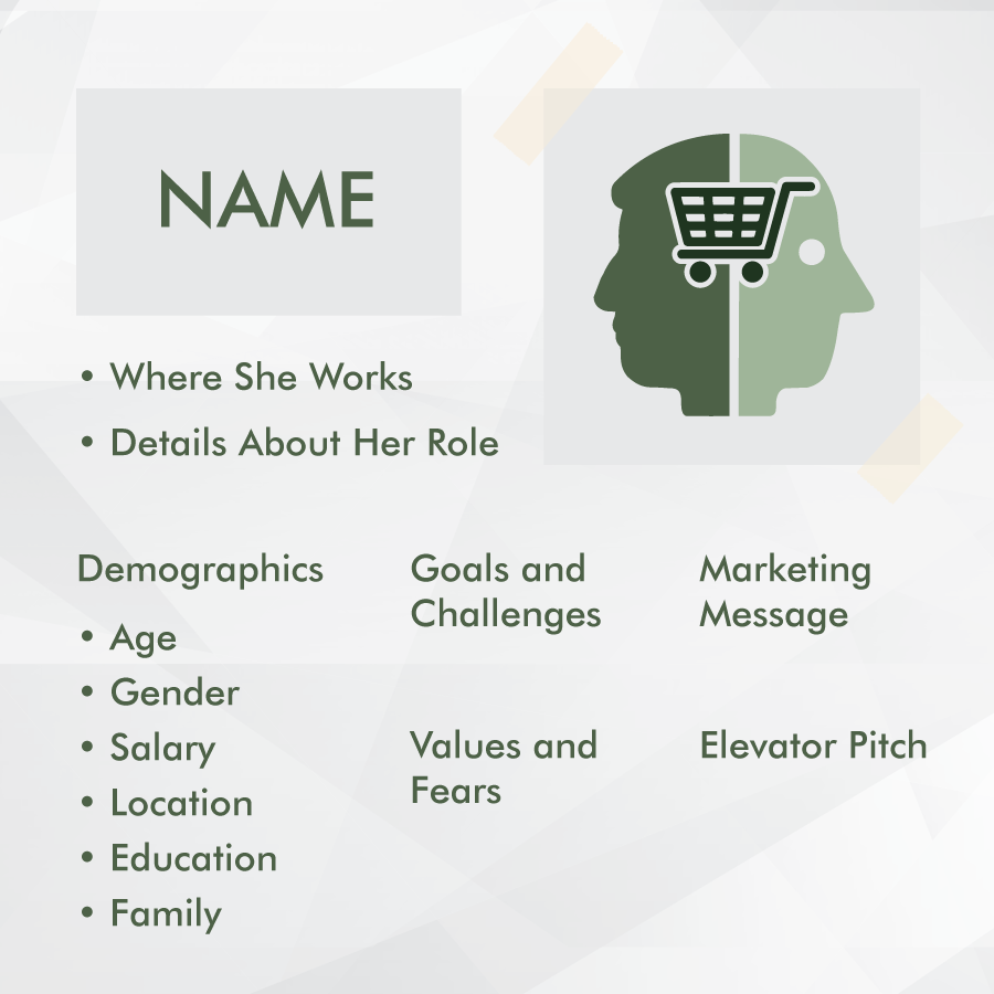 Example of customer persona details