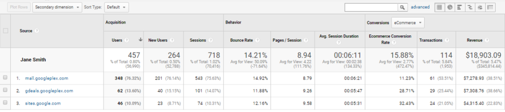 Customer research - Google Analytics referral sources