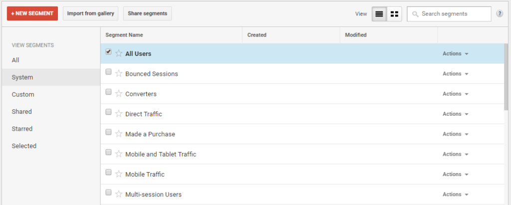 Ecommerce Personas Google-Analytics - interests & demographics report