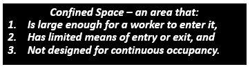 Description of a Confined Space