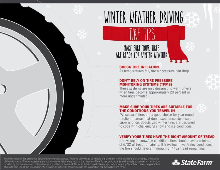 Infographic, Winter Weather Driving Tire Tips