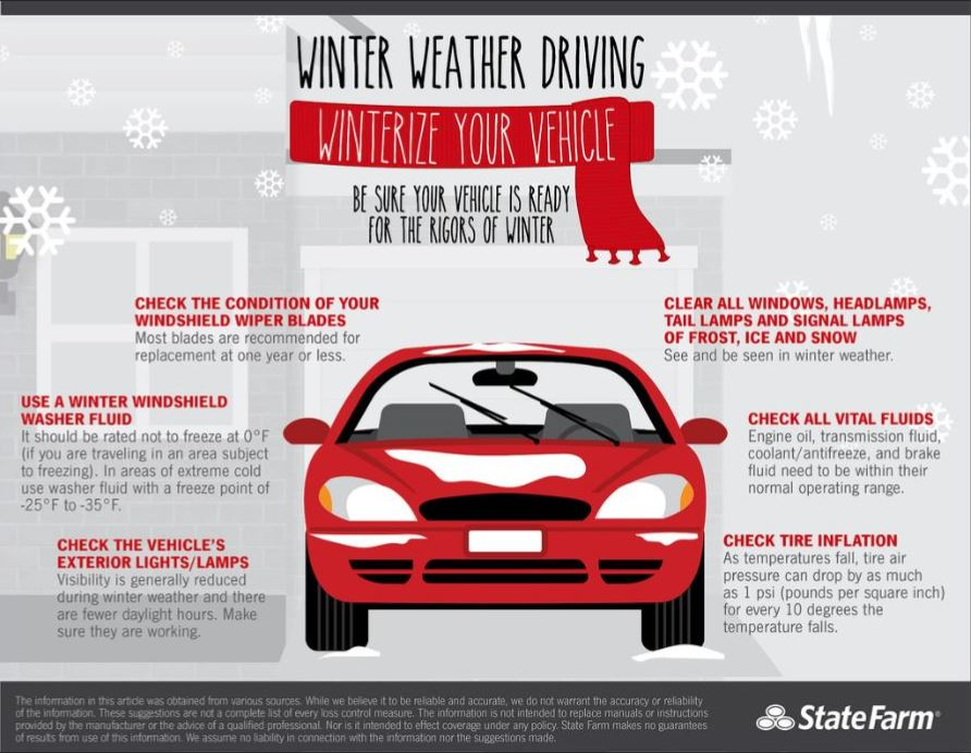 Infographic, How to Winterize Your Vehicle