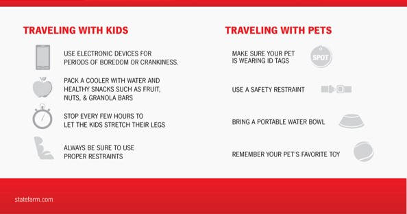 Infographic, Traveling with Kids and Pets