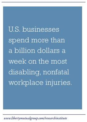U.S. businesses spend more than a billion dollars a week on the most disabling, nonfatal workplace injuries.