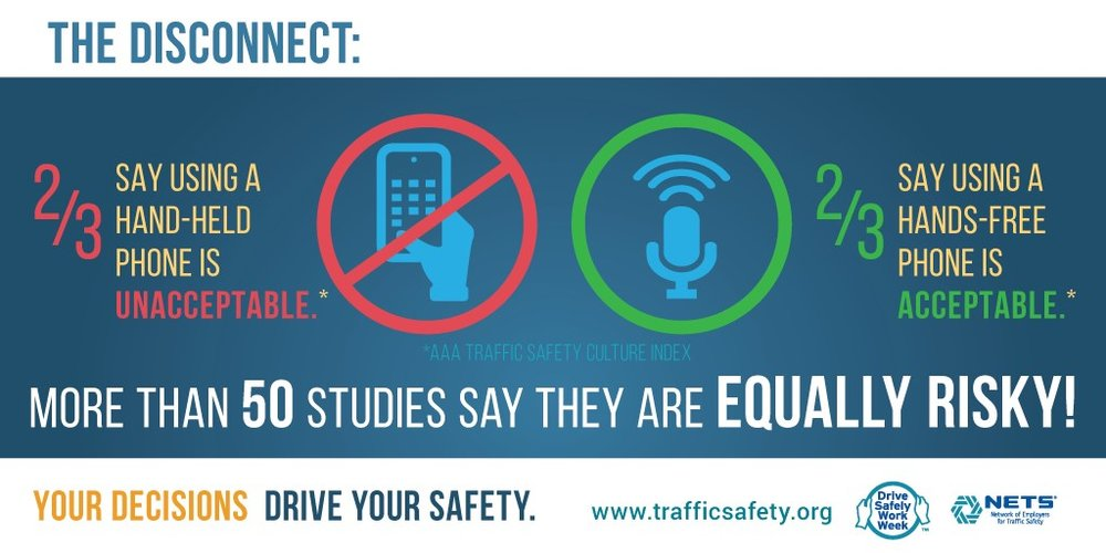 Infographic, Hands-Free and Hand-held are Equally Risky