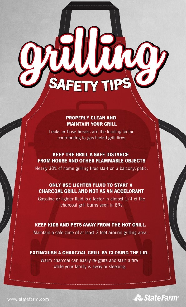 Grilling Safety Tips Infographic from State Farm