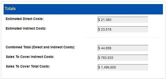 Injury Costs Calculator