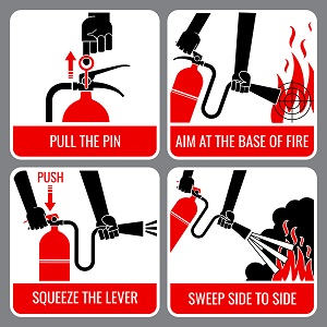 Infographic Showing the 4 Steps to Fight a Fire