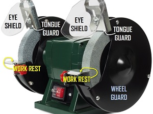 Bench Grinder with Main Parts Labeled