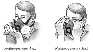 How to perform the positive-pressure check and the negative-pressure check on respirators.