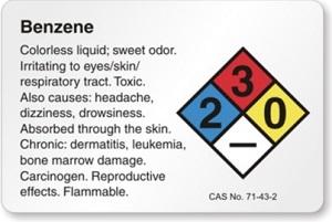 Benzene Hazard Card with basic information and safety hazards.