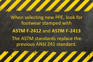 Graphic that describes the ASTM Footwear Standard